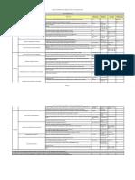 Listado de Problemas Para Objetivos Mínimos y Avanzados FS100