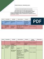 Cronograma seminario Formación de profesores 2018-03.pdf