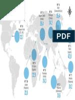 Top ciudades más grandes el mundo