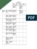 trvia schedule