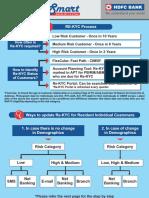 Worksmart - Re KYC Process