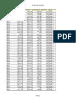DatosGemcom(1).xls
