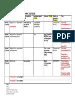 V3_jaarplan