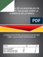 VARIACIÓN DE LA ANOMALIA