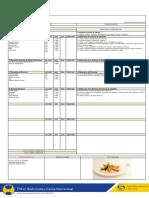 Fichas Tecnicas Tecnicas Basicas de Cocina