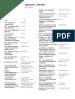 API-570_Data Sheets (2018 Test)