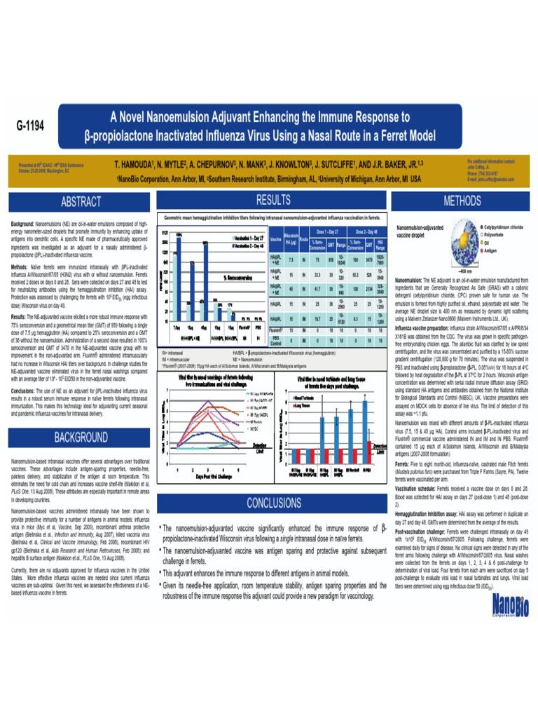 A Novel Nanoemulsion Adjuvant Enhancing the Immune Response