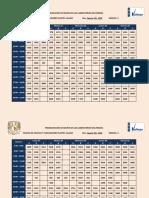 Laboratorio Multimedia de Idiomas. Calendario 2019-1
