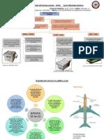 AMORES DIANA-ELECTRICIDAD BASICA.pdf
