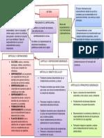 innovacion actividad 6 (1).pdf