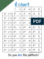 ImaginaryNumbersiCHART.pdf