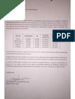 Carta de Proyecta sobre alumbrado público en Santa Marta