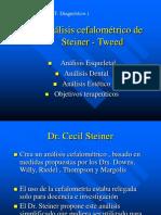 Análisis Cefalométrico Steiner - Tweed