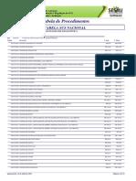 Tabela SUS Nacional