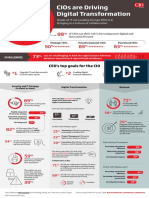 CIOs Are Driving Digital Transformation Infographic