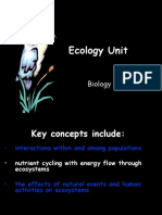 Ecology for Upsc