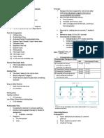 Evaluation Tests for Secondary Hemostasis (Lab Analysis) Hematology