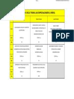 Cronograma Recuperación II Ciclo 2018-I