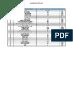 Diagramas de flujo de los subsistemas de las máquinas de volteado y apilado de malla electrosoldada