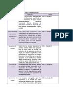 Diccionario Completo NIF 2013
