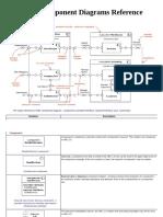 UML ComponentDiagramsReference
