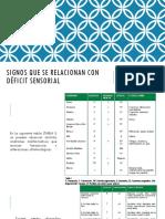 6. Signos que se relacionan con déficit sensorial.pptx