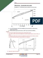 52196688-ejercicios-resueltos-diagrama-de-fases-Daniel-Gomariz-Ingenieria-Industrial.pdf