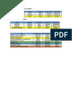 Consumo de Diesel Proyección 48000 Lts