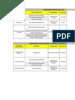 Cronogramas Plan Haccp