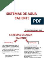 AGUA_Sistemas de Agua Caliente