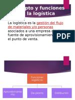 Clase 1. Gestion Logistica