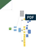 Jose NahunDiazSantos114140075 Mapa Conceptual