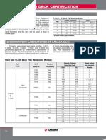 Canam Deck Certifications