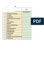Sample of Operation Department KPI
