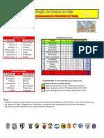 Resultados da 1ª Jornada do Campeonato Distrital da AF Beja em Futebol