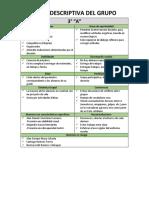 Fichas Descriptivas 3 (2018-2019)