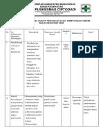 4.1.2.2 Dokumentasi Hasil Identifikasi Umpan balik dari masyarakat.docx