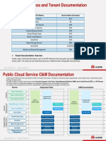 Public Cloud 1.0.3 Service Documentation Overview 01