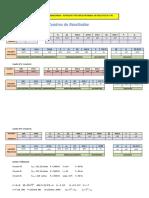 Lab Final Tablas Mediciones de v i z p f.p. en Circuitos Rc y Rl Con a.c