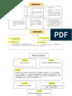1.聆听教学意义和要求 (1).docx