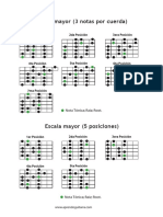 aprendoguitarra.com_data_Escalas_mayores.pdf