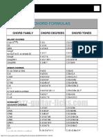 Chord Formulas Charts - How Chords Are Built