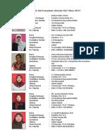 10. hp Profil Dosen dan karyawaan(1).pdf
