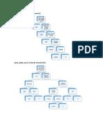 Diagrama Prolog.docx