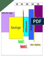 dt.kaiser