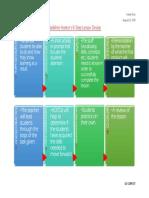 madeline hunter - 8 steps of lesson planning