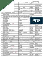 BIG BAND LIST by Takada.pdf