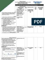 Matriz Análisis Paes 2017 Estudios Sociales - Copia (2) (2)