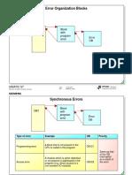 PRSERV 03E Error Organization Blocks