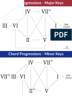 Chord Progression Guide